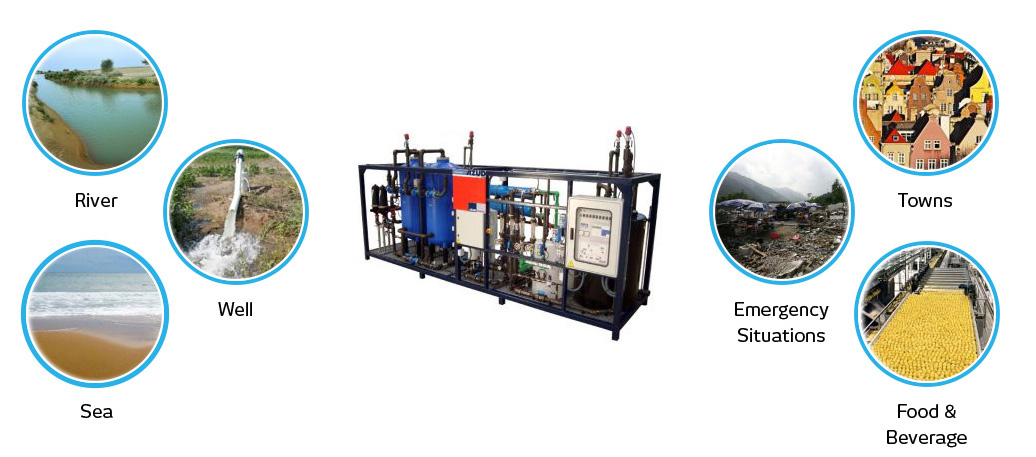 Water-Purification_Watertech-DW-S_solution